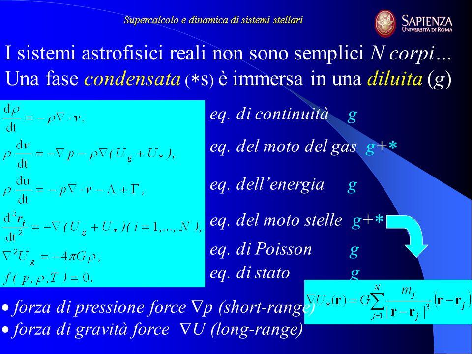 eq. di continuità g eq. del moto del gas g+ eq. dellenergia g eq. del moto stelle g+ eq. di Poisson g eq. di stato g I sistemi astrofisici reali non s