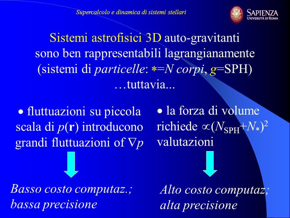fluttuazioni su piccola scala di p(r) introducono grandi fluttuazioni of p Sistemi astrofisici 3D auto-gravitanti sono ben rappresentabili lagrangiana