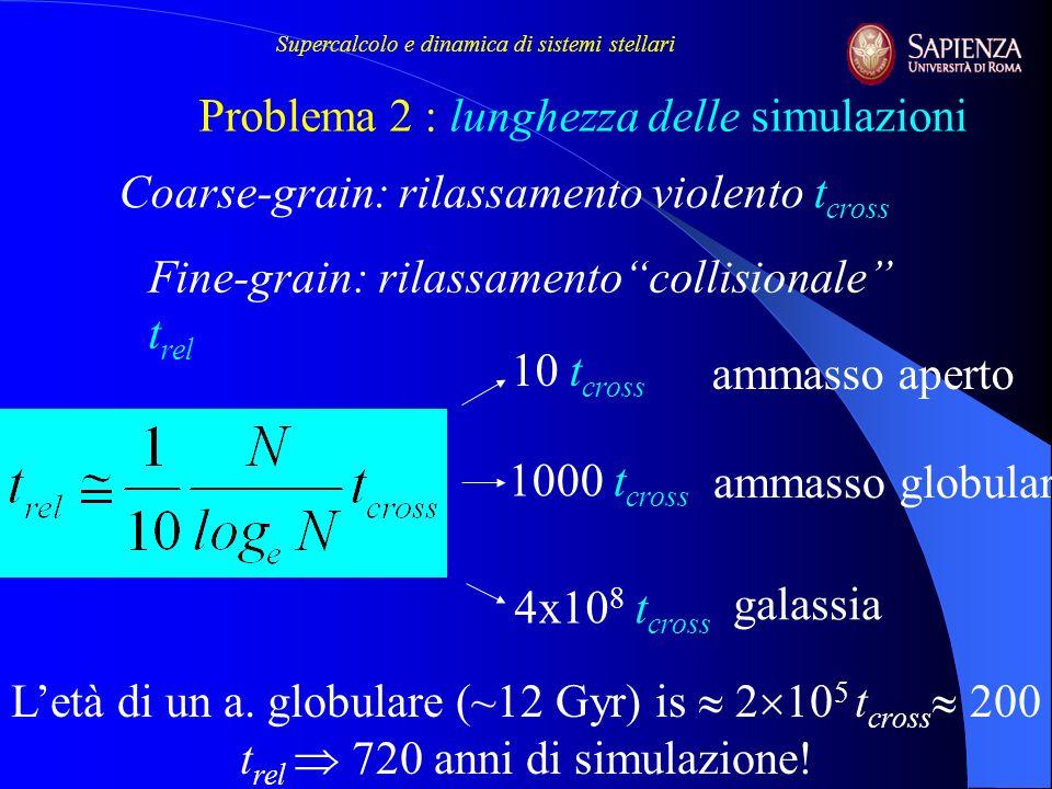 Letà di un a. globulare (~12 Gyr) is 2 10 5 t cross 200 t rel 720 anni di simulazione! Coarse-grain: rilassamento violento t cross Fine-grain: rilassa