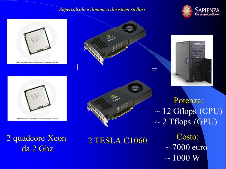 2 quadcore Xeon da 2 Ghz + = Potenza: ~ 12 Gflops (CPU) ~ 2 Tflops (GPU) Costo: ~ 7000 euro ~ 1000 W Supercalcolo e dinamica di sistemi stellari 2 TES