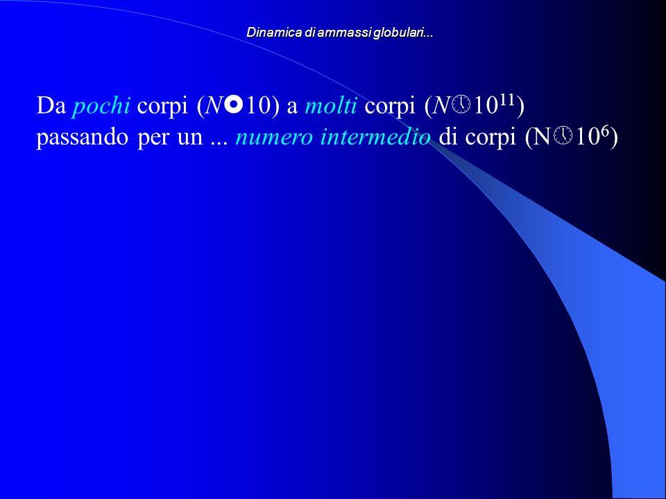 Dinamica di ammassi globulari... Da pochi corpi (N 10) a molti corpi (N 10 11 ) passando per un... numero intermedio di corpi (N 10 6 )