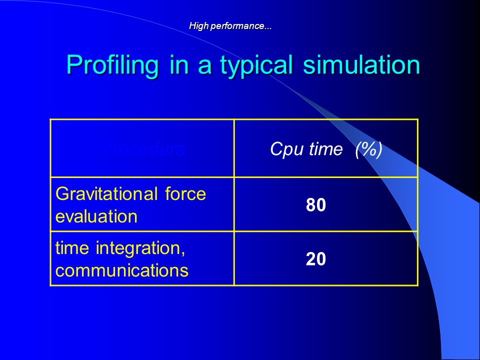 Profiling in a typical simulation ProceduraCpu time (%) Gravitational force evaluation 80 time integration, communications 20 High performance...