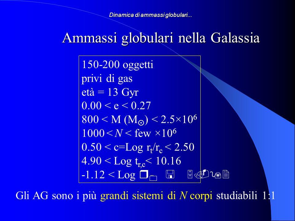 Dinamica di ammassi globulari... Ammassi globulari nella Galassia 150-200 oggetti privi di gas età = 13 Gyr 0.00 < e < 0.27 800 < M (M ) < 2.5×10 6 10