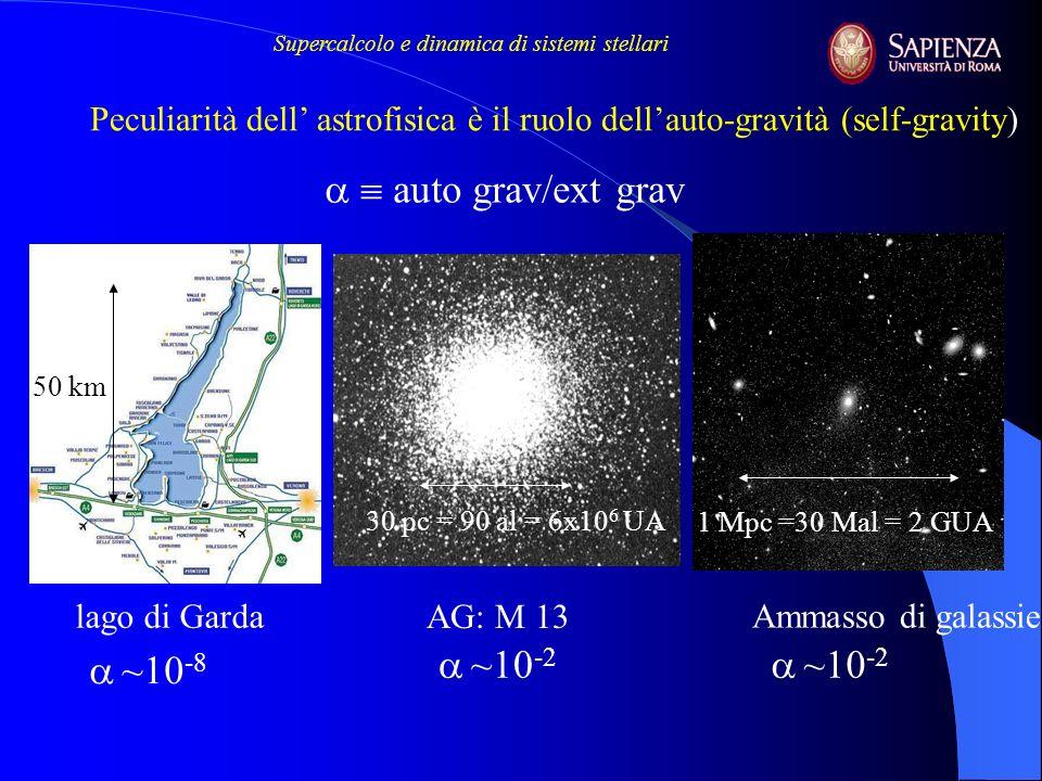 1) divergenza UV ( ) 2) divergenza IR ( U ij non si annulla mai ) I sistemi auto-gravitanti sono difficili da studiare per la doppia divergenza di U ij 1/r ij Supercalcolo e dinamica di sistemi stellari