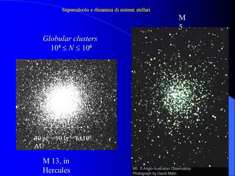 Globular clusters 10 4 N 10 6 M 13, in Hercules M5M5 30 pc = 90 ly = 6x10 6 AU Supercalcolo e dinamica di sistemi stellari