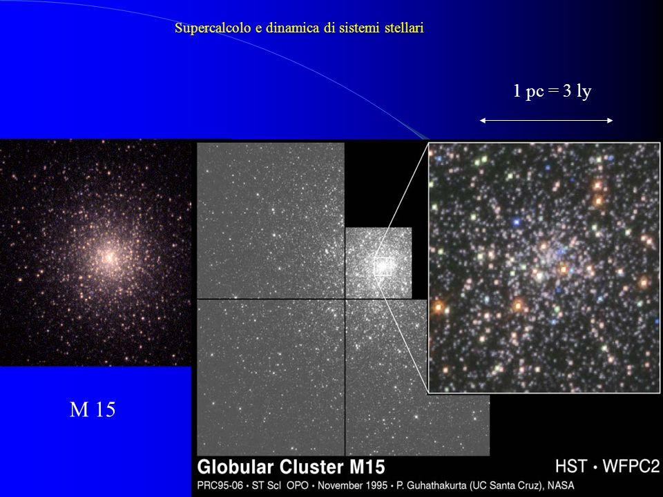 M 15 1 pc = 3 ly Supercalcolo e dinamica di sistemi stellari
