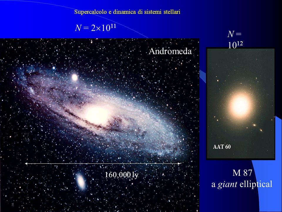 M 87 a giant elliptical N = 2 10 11 N = 10 12 Andromeda 160,000 ly Supercalcolo e dinamica di sistemi stellari