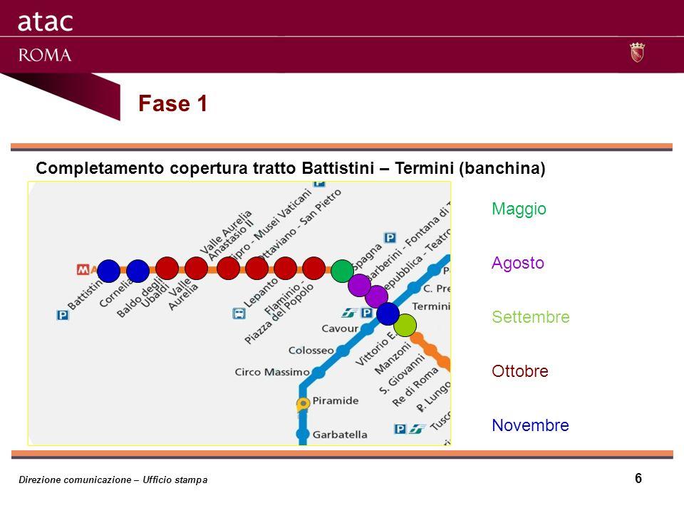 Fase 1 Completamento copertura tratto Battistini – Termini (banchina) Agosto Settembre Ottobre Novembre Maggio Direzione comunicazione – Ufficio stampa 6