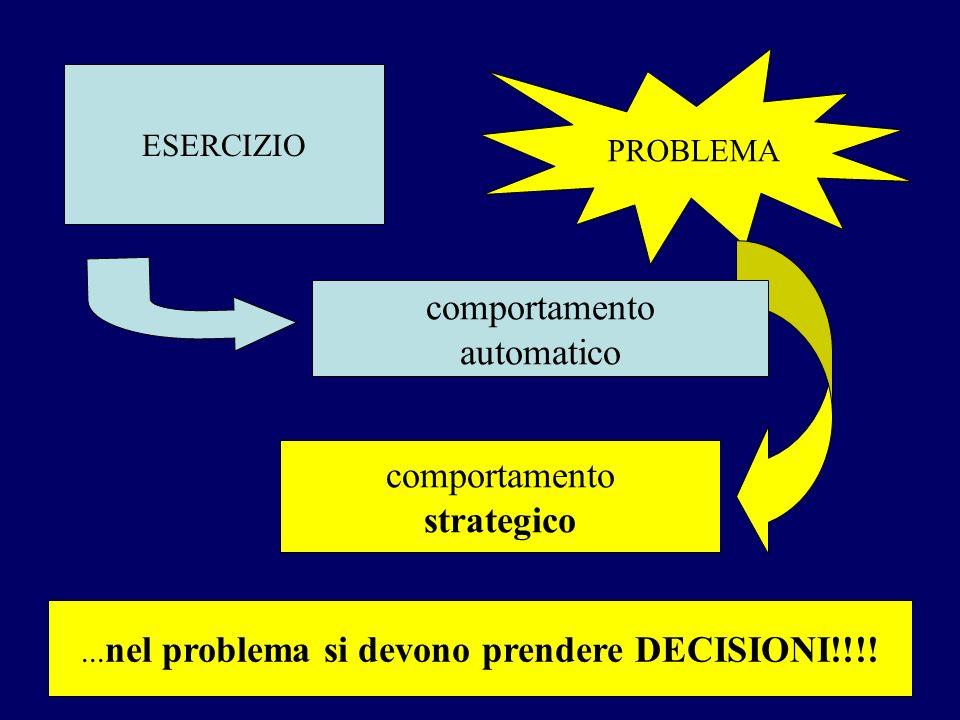ESERCIZIO PROBLEMA comportamento automatico comportamento strategico... nel problema si devono prendere DECISIONI!!!!