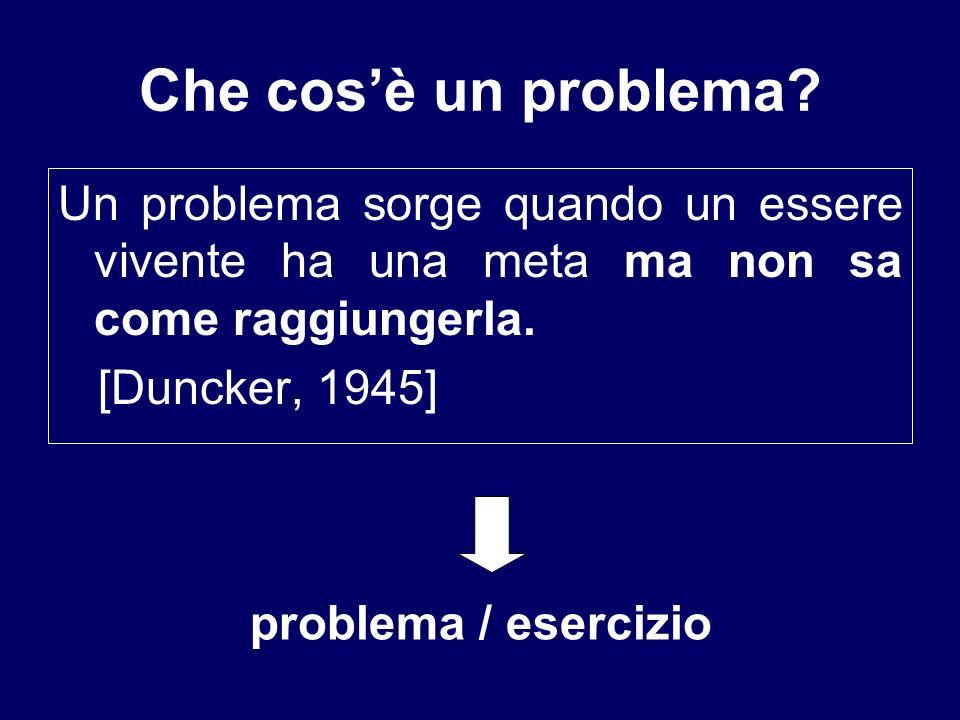 Che cosè un problema? Un problema sorge quando un essere vivente ha una meta ma non sa come raggiungerla. [Duncker, 1945] problema / esercizio