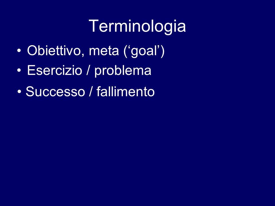 Terminologia Obiettivo, meta (goal) Esercizio / problema Successo / fallimento
