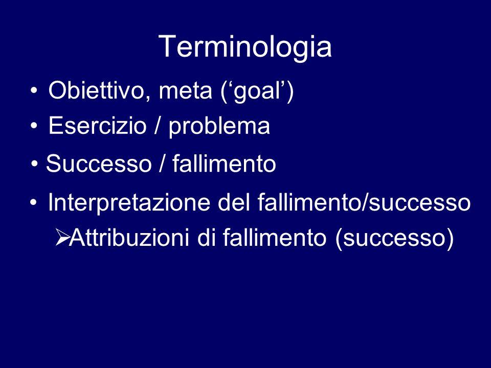 Terminologia Obiettivo, meta (goal) Esercizio / problema Successo / fallimento Interpretazione del fallimento/successo Attribuzioni di fallimento (suc