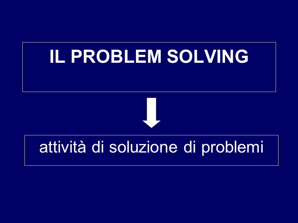 IL PROBLEM SOLVING nella pratica didattica attività di soluzione di problemi