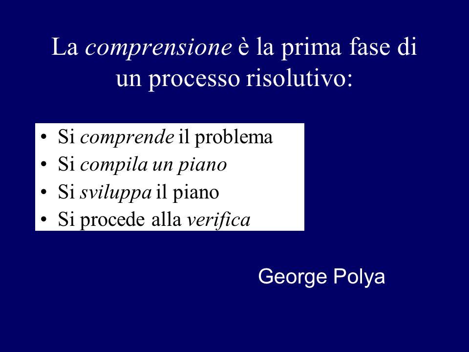 La comprensione è la prima fase di un processo risolutivo: Si comprende il problema Si compila un piano Si sviluppa il piano Si procede alla verifica
