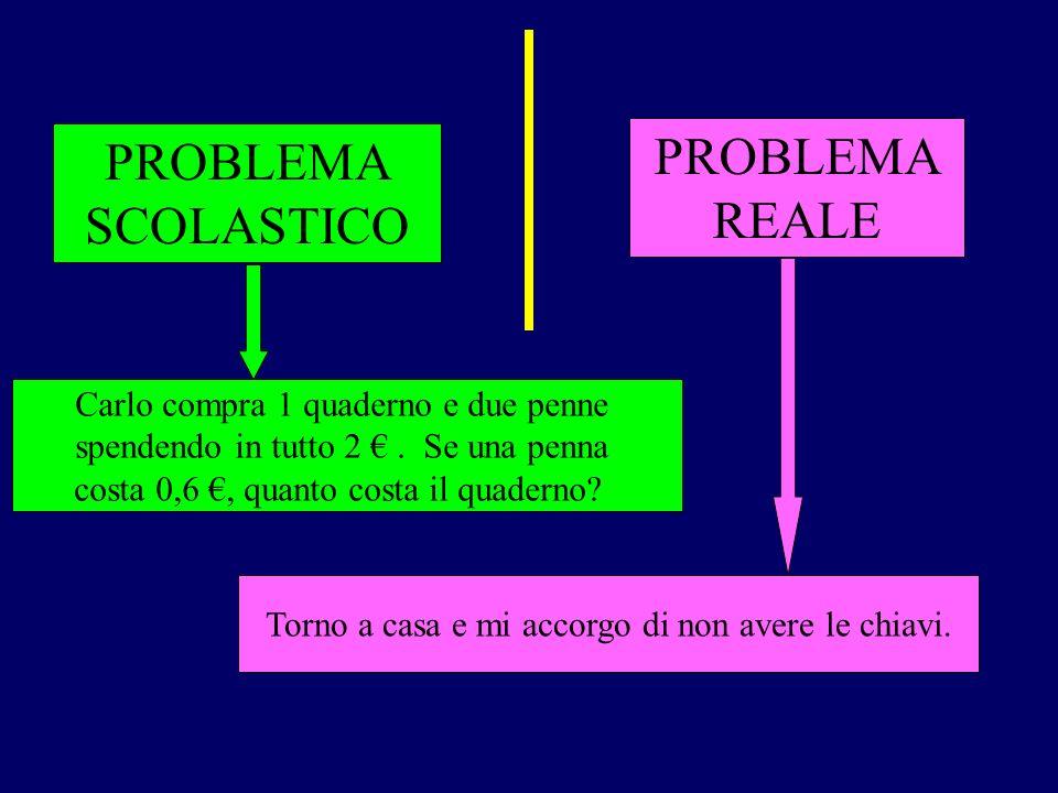 PROBLEMA SCOLASTICO PROBLEMA REALE Chi pone il problema è la stessa persona che poi lo deve risolvere Chi pone il problema (linsegnante) è una persona diversa da chi poi lo deve risolvere (lallievo) PROBLEMI AUTOPOSTI PROBLEMI ETEROPOSTI