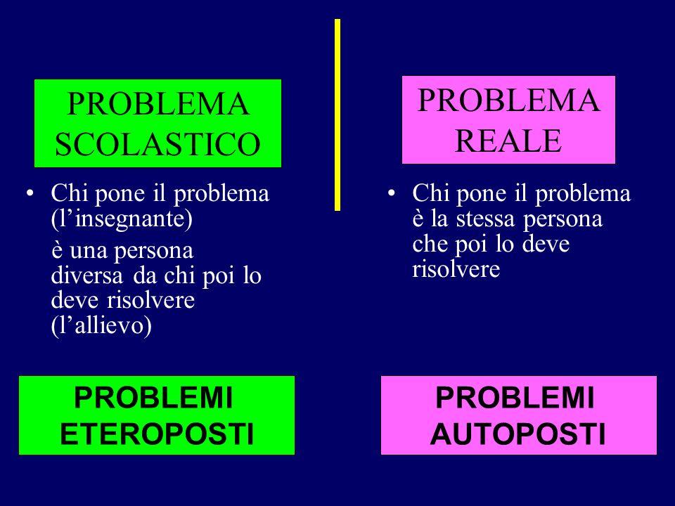 PROBLEMI AUTOPOSTI PROBLEMI ETEROPOSTI CONSEGUENZE 1.