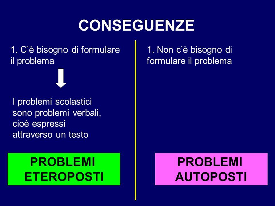 PROBLEMI AUTOPOSTI PROBLEMI ETEROPOSTI CONSEGUENZE 1. Non cè bisogno di formulare il problema 1. Cè bisogno di formulare il problema I problemi scolas