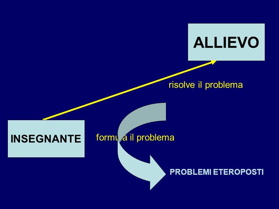 Attività 2.1 (individuale) Problema n.1 Per funzioni razionali di tre variabili che sono invarianti per permutazioni cicliche, indicare quattro funzioni fondamentali a coefficienti razionali.