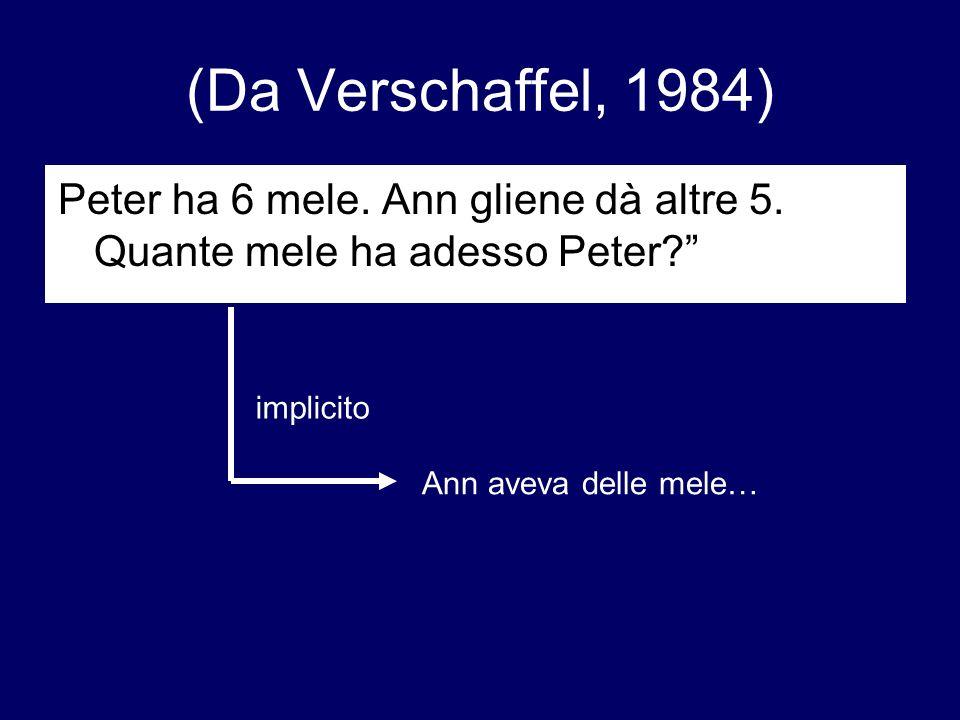 (Da Verschaffel, 1984) Peter ha 6 mele. Ann gliene dà altre 5. Quante mele ha adesso Peter? Ann aveva delle mele… implicito