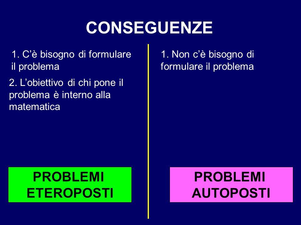 PROBLEMI AUTOPOSTI PROBLEMI ETEROPOSTI CONSEGUENZE 1. Non cè bisogno di formulare il problema 1. Cè bisogno di formulare il problema 2. Lobiettivo di