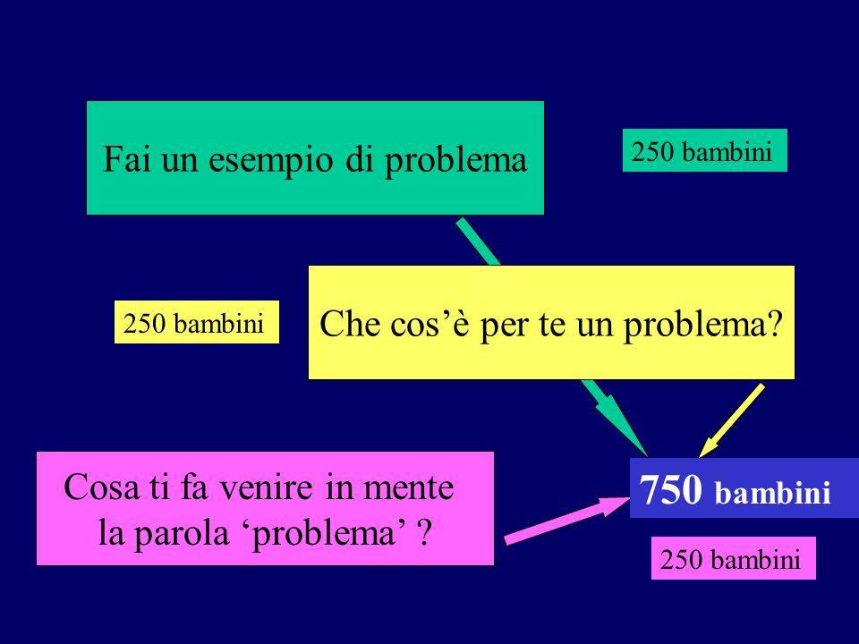 Fai un esempio di problema Cosa ti fa venire in mente la parola problema ? 250 bambini 750 bambini Che cosè per te un problema?
