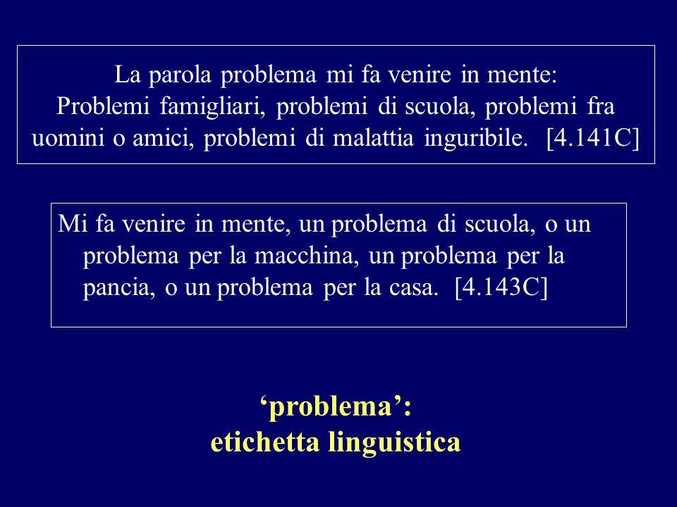 La parola problema mi fa venire in mente: Problemi famigliari, problemi di scuola, problemi fra uomini o amici, problemi di malattia inguribile. [4.14