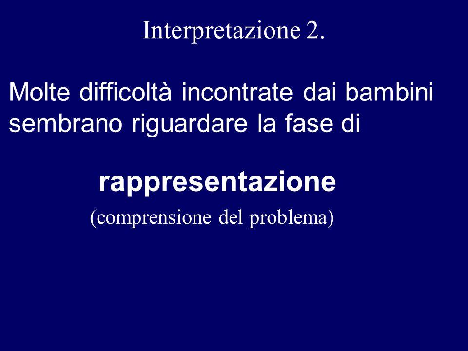 (comprensione del problema) Molte difficoltà incontrate dai bambini sembrano riguardare la fase di Interpretazione 2. rappresentazione