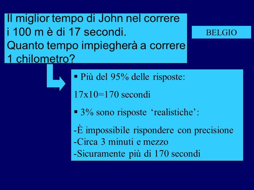 Il miglior tempo di John nel correre i 100 m è di 17 secondi. Quanto tempo impiegherà a correre 1 chilometro? BELGIO Più del 95% delle risposte: 17x10