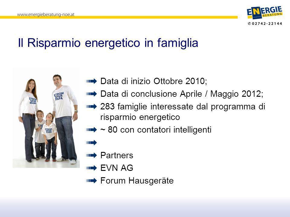 Il Risparmio energetico in famiglia Data di inizio Ottobre 2010; Data di conclusione Aprile / Maggio 2012; 283 famiglie interessate dal programma di risparmio energetico ~ 80 con contatori intelligenti Partners EVN AG Forum Hausgeräte