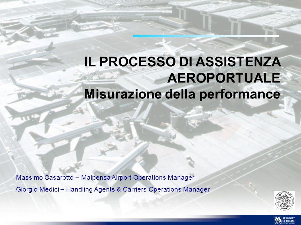 IL PROCESSO DI ASSISTENZA AEROPORTUALE Misurazione della performance Massimo Casarotto – Malpensa Airport Operations Manager Giorgio Medici – Handling