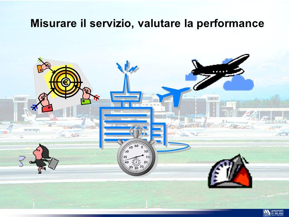 3 Misurare il servizio, valutare la performance