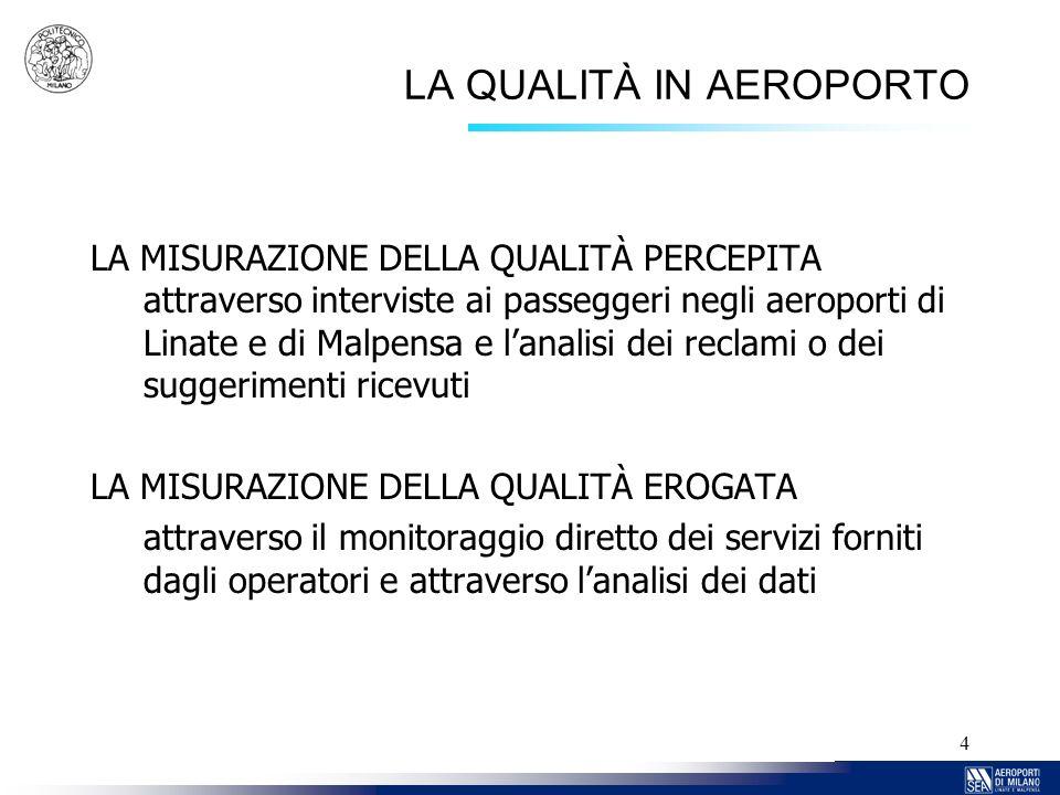 4 LA QUALITÀ IN AEROPORTO LA MISURAZIONE DELLA QUALITÀ PERCEPITA attraverso interviste ai passeggeri negli aeroporti di Linate e di Malpensa e lanalis
