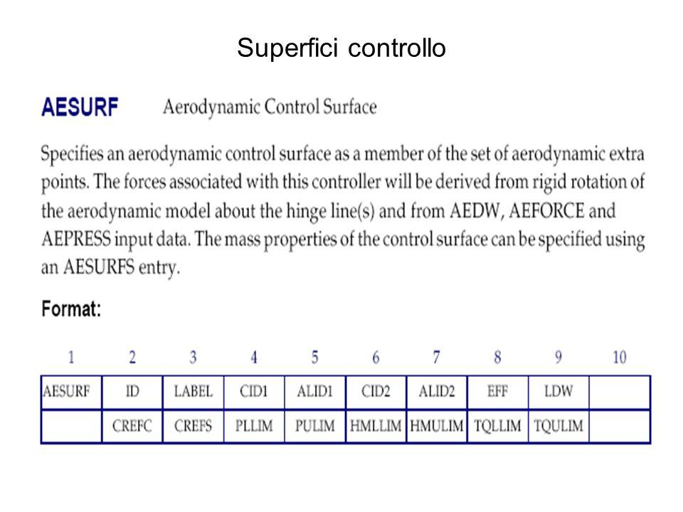 Superfici controllo