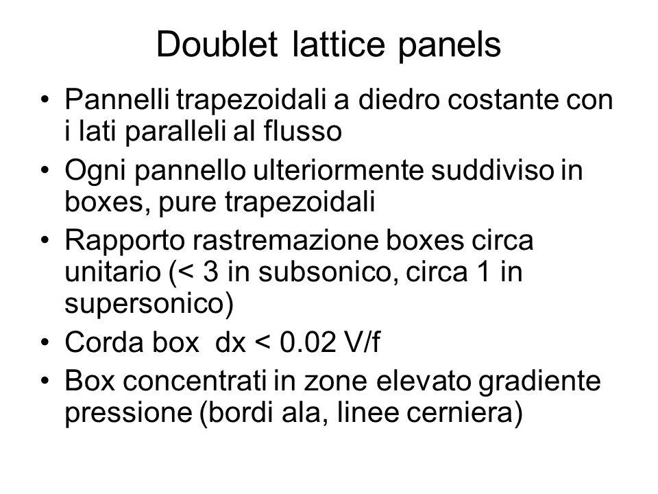 Doublet lattice panels Pannelli trapezoidali a diedro costante con i lati paralleli al flusso Ogni pannello ulteriormente suddiviso in boxes, pure tra