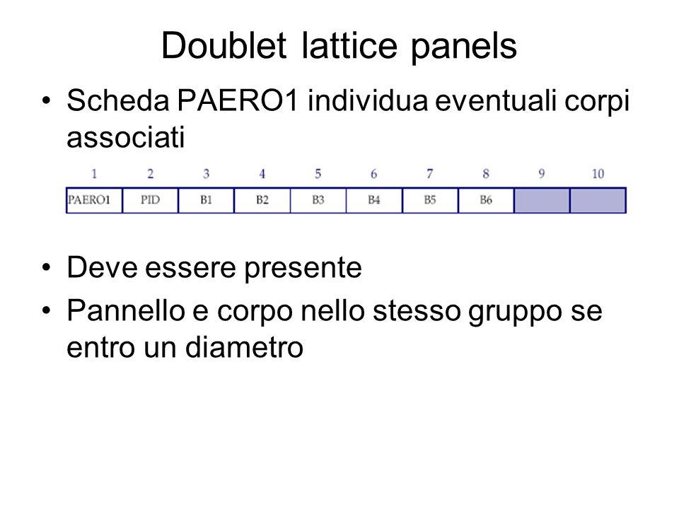 Doublet lattice panels Scheda PAERO1 individua eventuali corpi associati Deve essere presente Pannello e corpo nello stesso gruppo se entro un diametr
