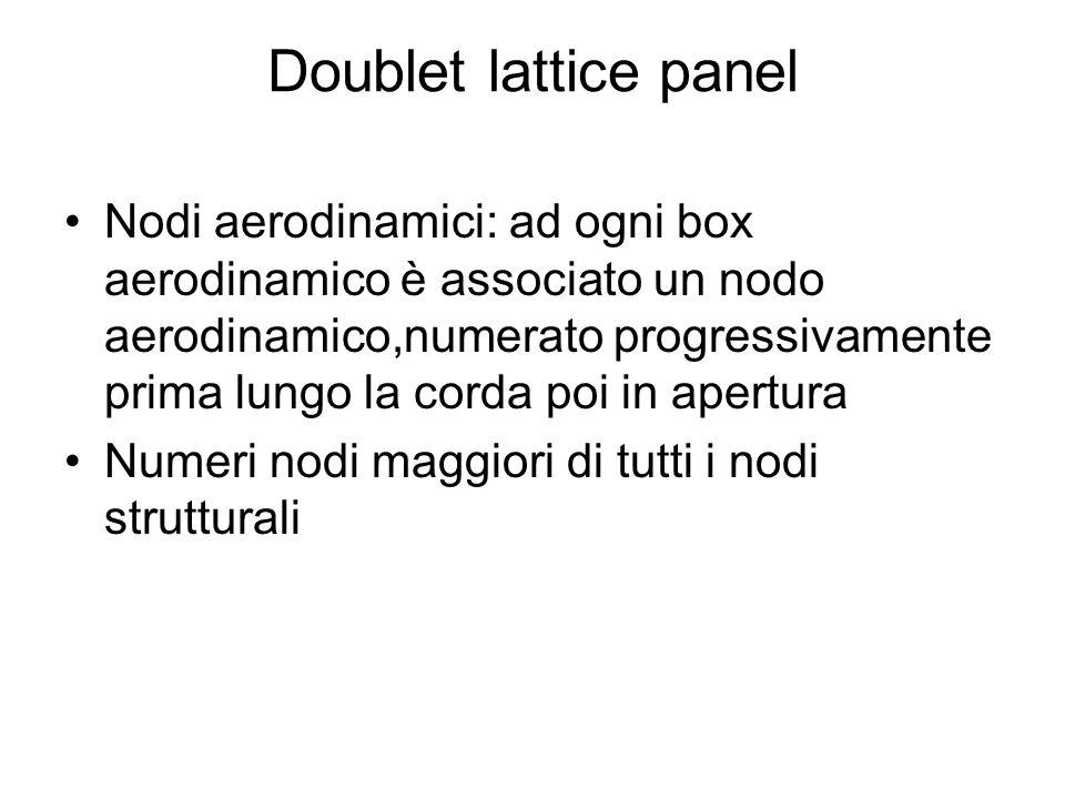 Doublet lattice panel Nodi aerodinamici: ad ogni box aerodinamico è associato un nodo aerodinamico,numerato progressivamente prima lungo la corda poi