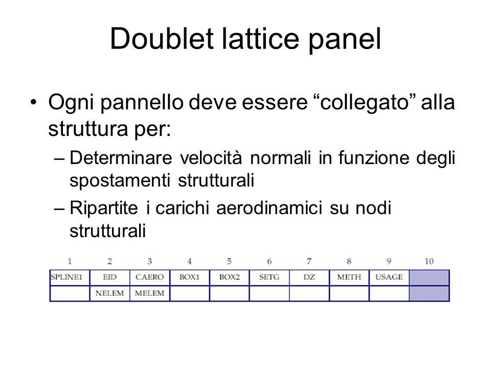 Doublet lattice panel Ogni pannello deve essere collegato alla struttura per: –Determinare velocità normali in funzione degli spostamenti strutturali