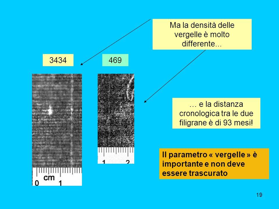 19 3434469 Ma la densità delle vergelle è molto differente … … e la distanza cronologica tra le due filigrane è di 93 mesi.