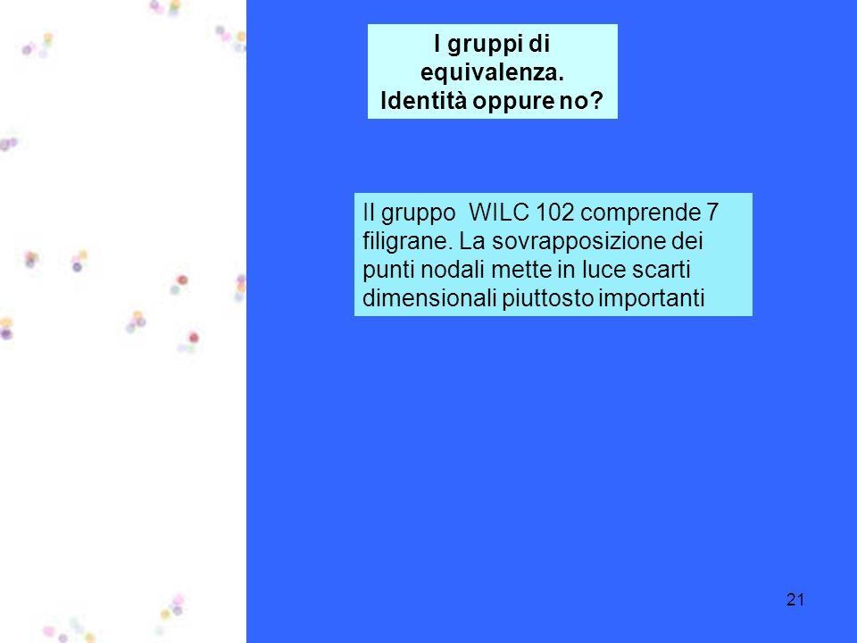21 I gruppi di equivalenza.Identità oppure no. Il gruppo WILC 102 comprende 7 filigrane.