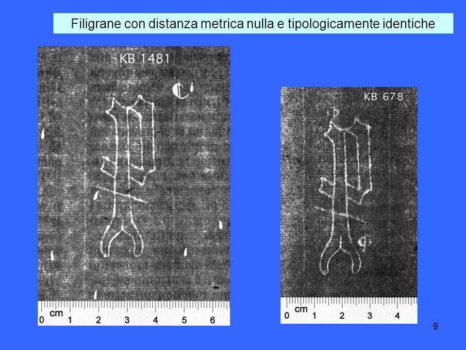 9 Filigrane con distanza metrica nulla e tipologicamente identiche