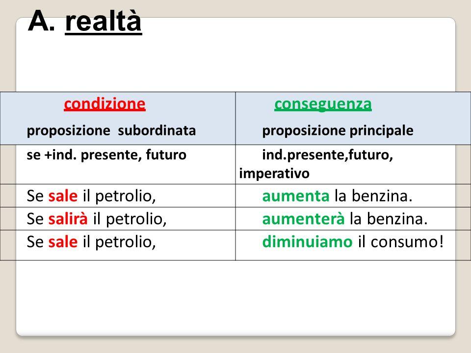 condizione proposizione subordinata conseguenza proposizione principale se +ind.
