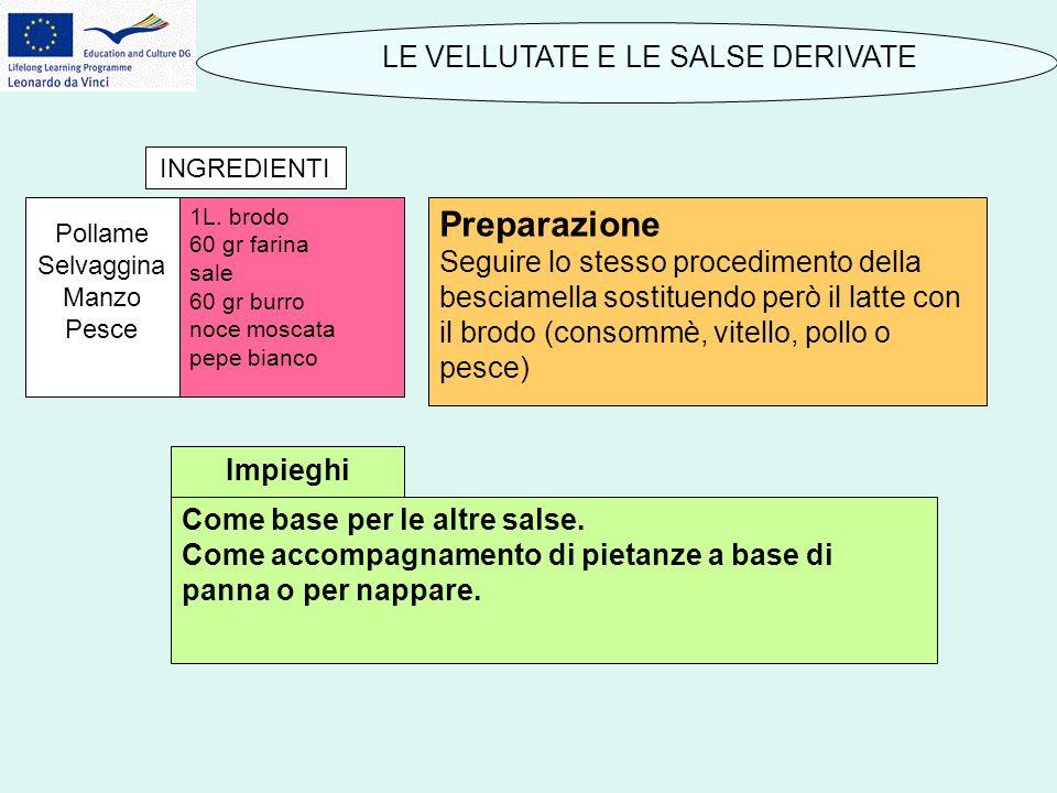 LE VELLUTATE E LE SALSE DERIVATE 1L. brodo 60 gr farina sale 60 gr burro noce moscata pepe bianco Preparazione Seguire lo stesso procedimento della be