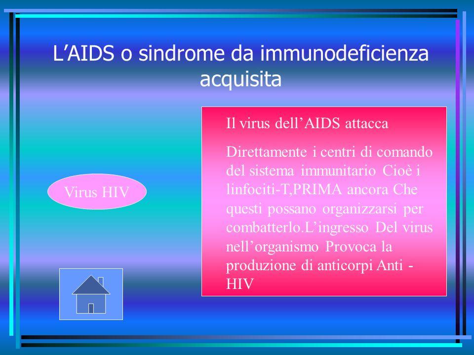 LAIDS o sindrome da immunodeficienza acquisita Virus HIV Il virus dellAIDS attacca Direttamente i centri di comando del sistema immunitario Cioè i lin