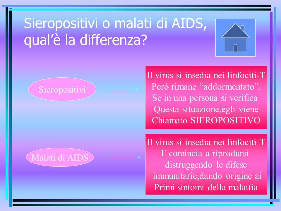 Sieropositivi o malati di AIDS, qualè la differenza? Sieropositivi Malati di AIDS Il virus si insedia nei linfociti-T Però rimane addormentato. Se in