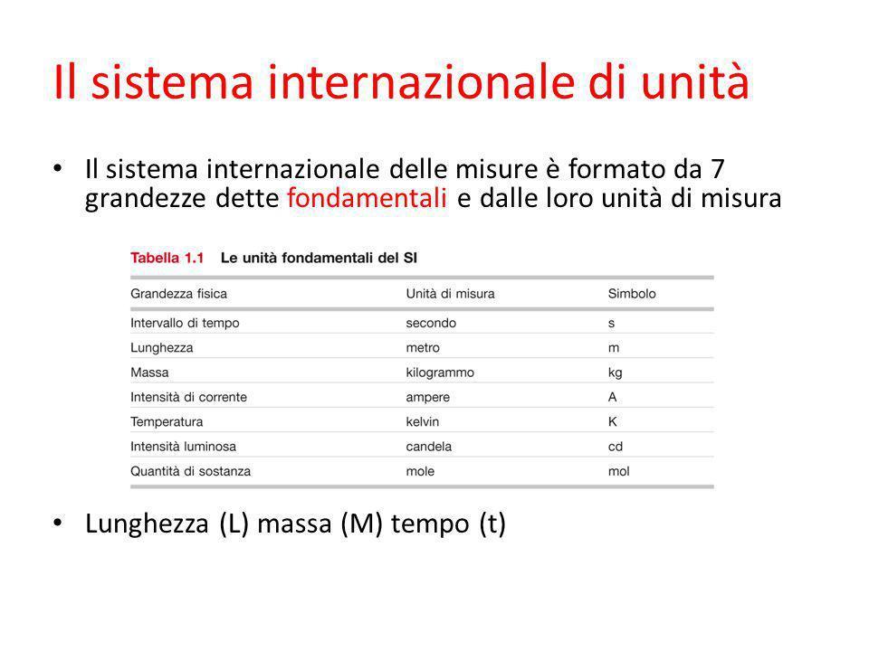 Il sistema internazionale di unità Il sistema internazionale delle misure è formato da 7 grandezze dette fondamentali e dalle loro unità di misura Lunghezza (L) massa (M) tempo (t)