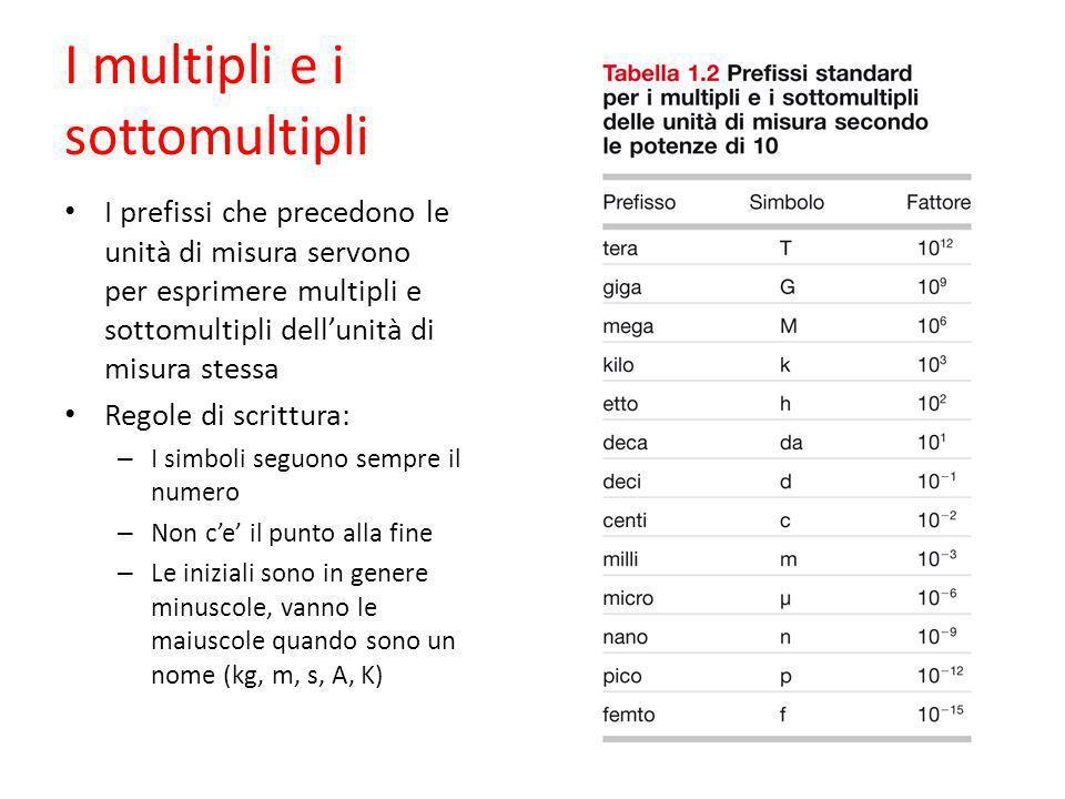 I multipli e i sottomultipli I prefissi che precedono le unità di misura servono per esprimere multipli e sottomultipli dellunità di misura stessa Regole di scrittura: – I simboli seguono sempre il numero – Non ce il punto alla fine – Le iniziali sono in genere minuscole, vanno le maiuscole quando sono un nome (kg, m, s, A, K)