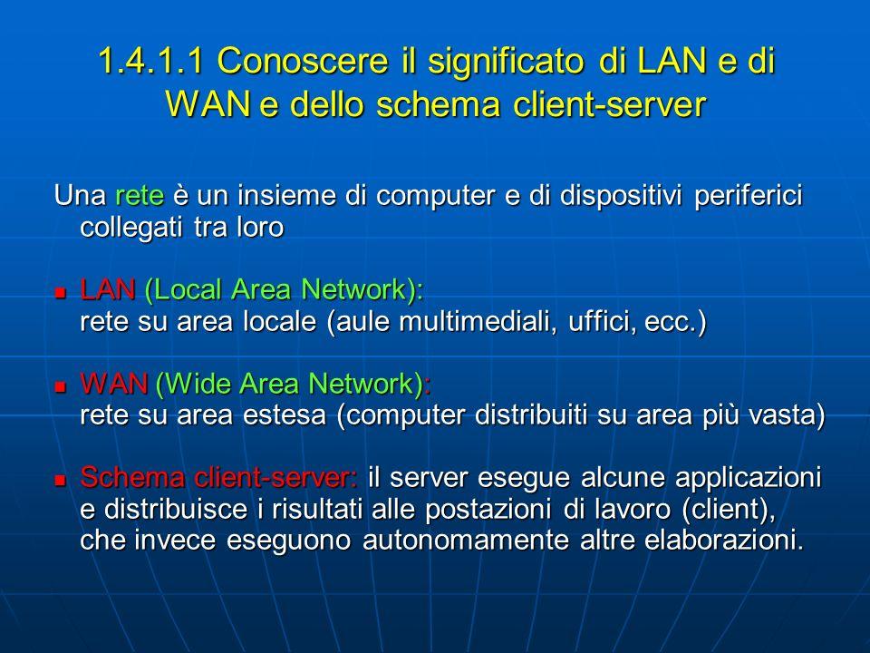 1.4.1.1 Conoscere il significato di LAN e di WAN e dello schema client-server Una rete è un insieme di computer e di dispositivi periferici collegati