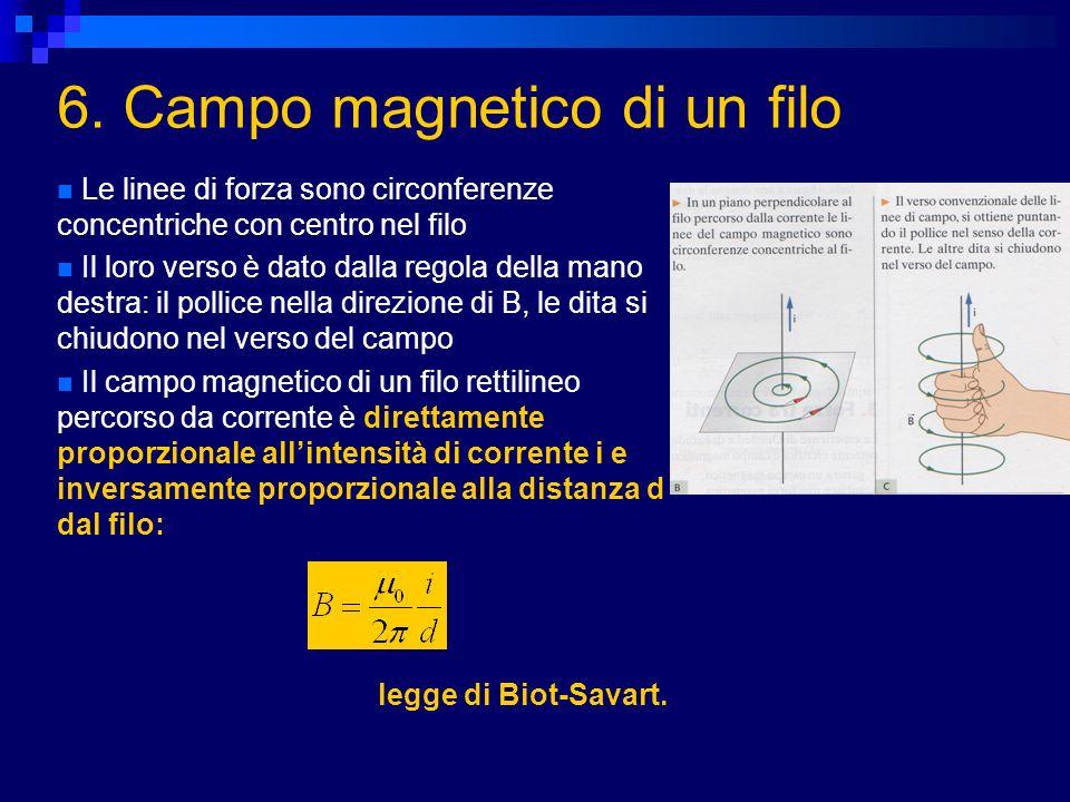 6. Campo magnetico di un filo Le linee di forza sono circonferenze concentriche con centro nel filo Il loro verso è dato dalla regola della mano destr