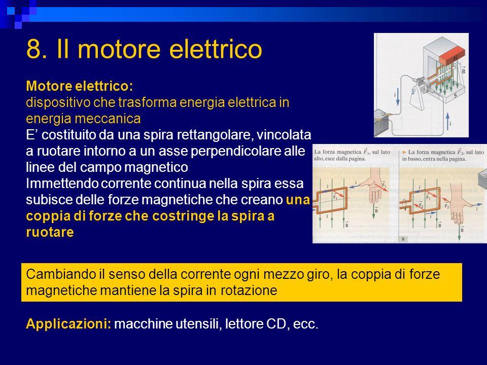 8. Il motore elettrico Motore elettrico: dispositivo che trasforma energia elettrica in energia meccanica E costituito da una spira rettangolare, vinc