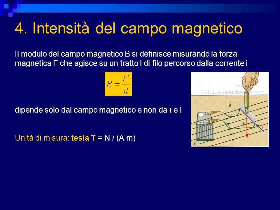 4. Intensità del campo magnetico Il modulo del campo magnetico B si definisce misurando la forza magnetica F che agisce su un tratto l di filo percors
